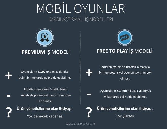 BusinessModels2